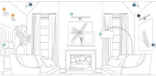Interior Lighting Plan